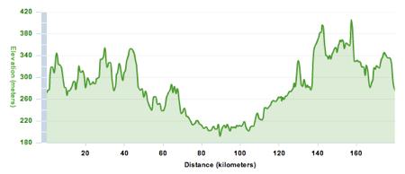challenge-wanaka-elevation